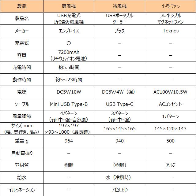 f:id:pisukechin:20200719205356p:plain