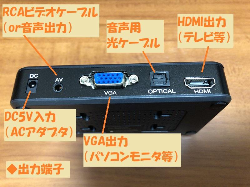 f:id:pisukechin:20200721233812j:plain