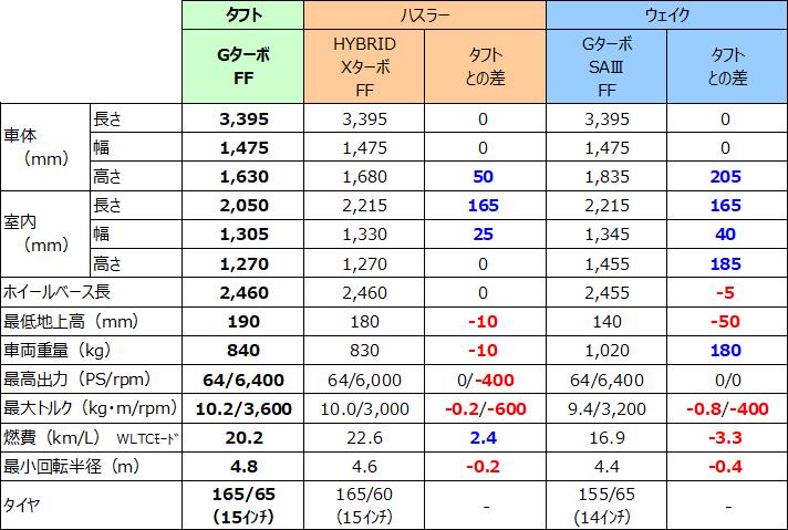f:id:pisukechin:20200823214026p:plain