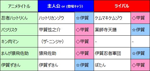 f:id:pisukechin:20200830165249p:plain