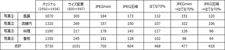 f:id:pisukechin:20201103220902p:plain