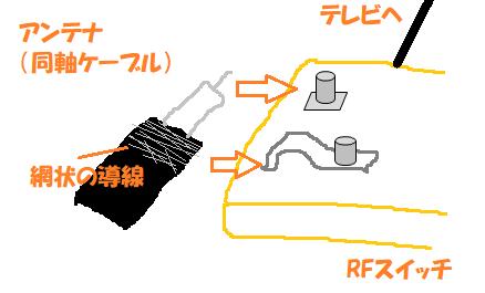 f:id:pisukechin:20210321112635p:plain