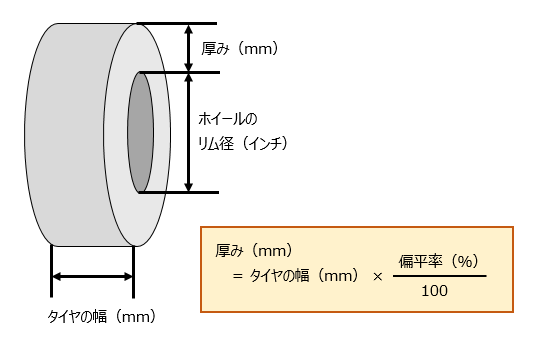 f:id:pisukechin:20210515113116p:plain