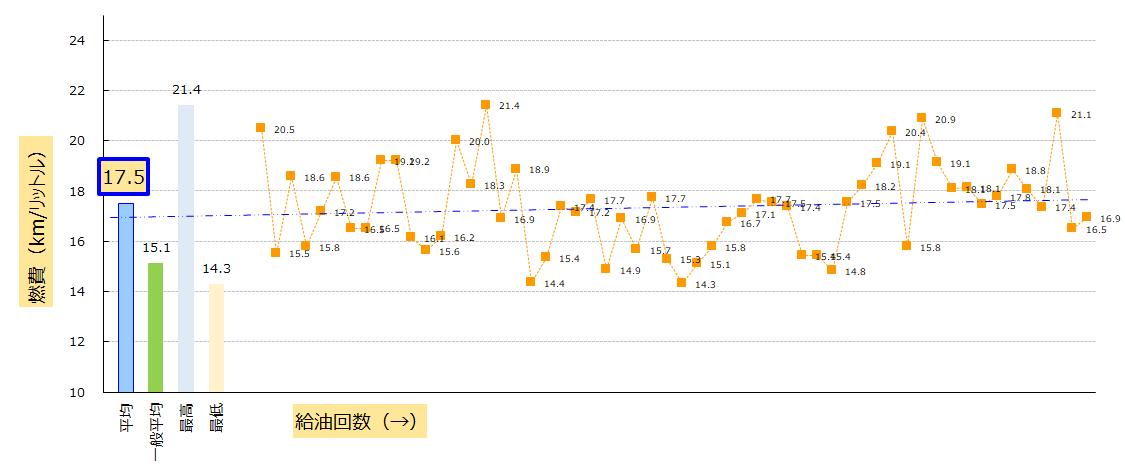 f:id:pisukechin:20210704173751p:plain
