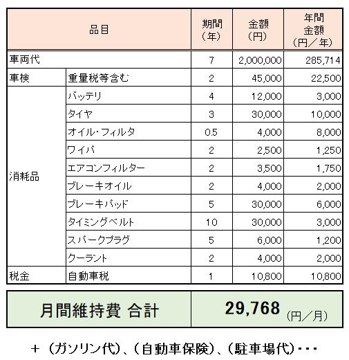 f:id:pisukechin:20210704174720p:plain
