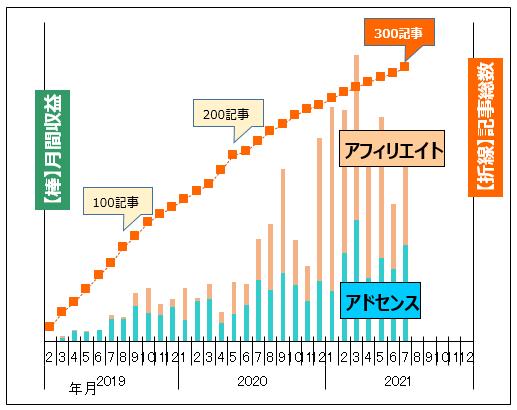 f:id:pisukechin:20210801105535p:plain