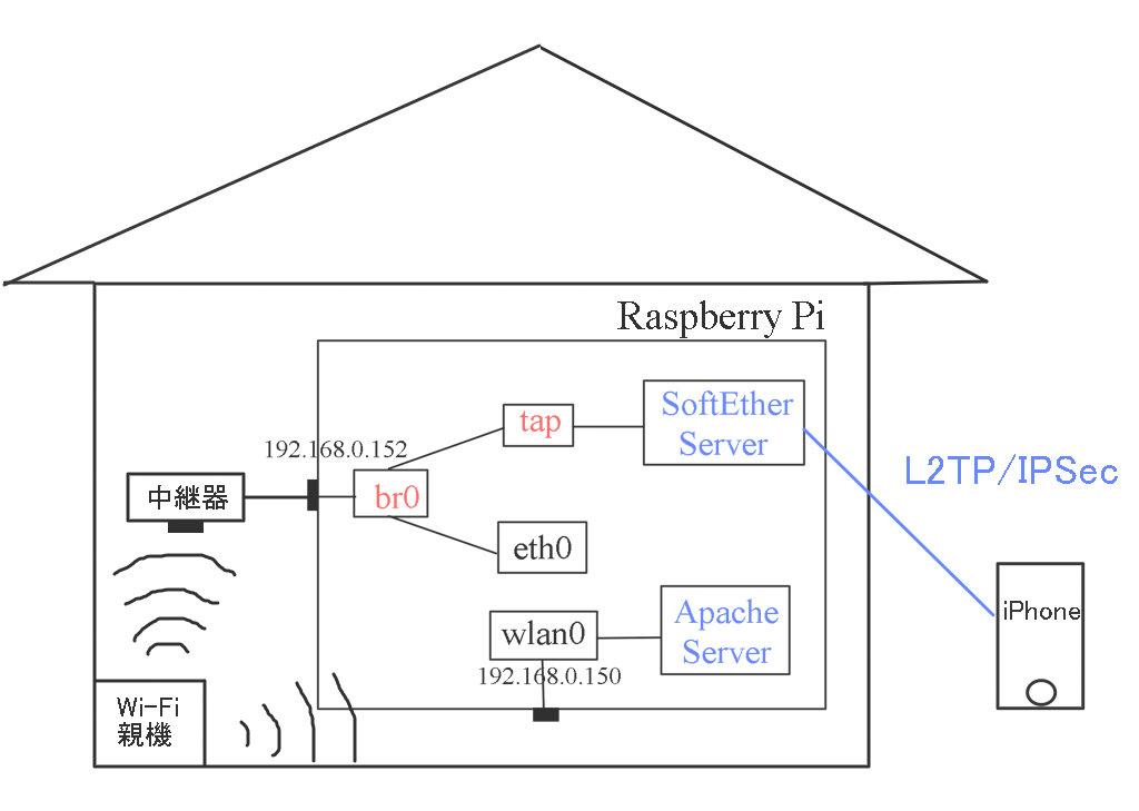 f:id:pit-ray:20200218010254j:plain:w512