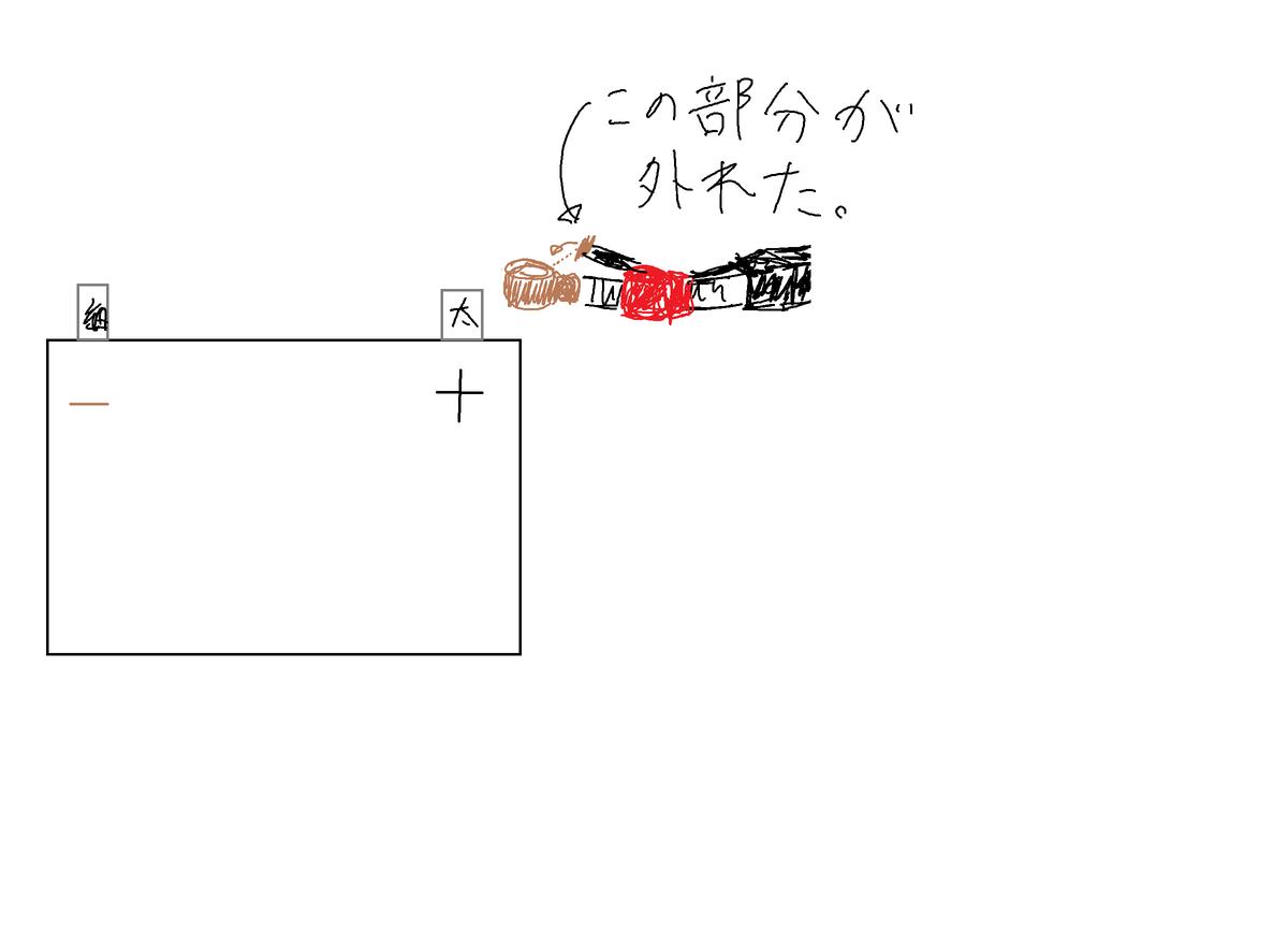 f:id:pityun:20190724224827p:plain