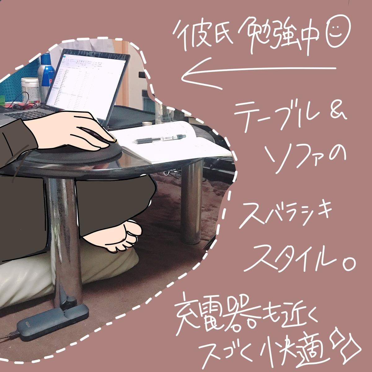 f:id:piyobiyori:20190401232408j:plain