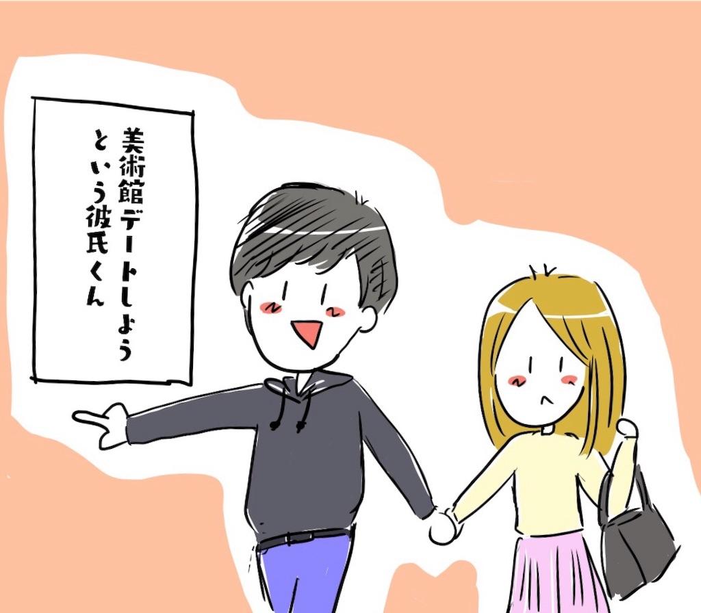 f:id:piyobiyori:20190415233330j:image