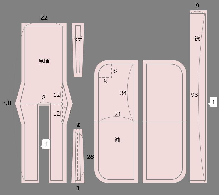 f:id:piyobu:20200204113048p:plain