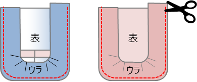 f:id:piyobu:20200206164527p:plain
