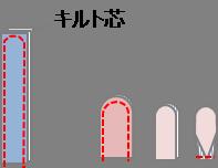 f:id:piyobu:20200206165706p:plain