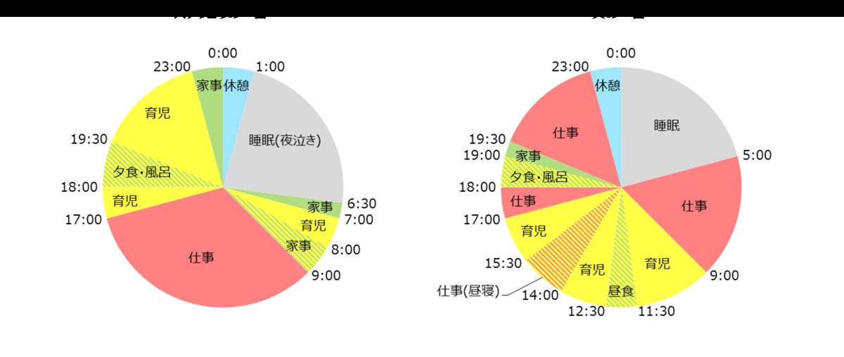 f:id:piyobu:20200514135122p:plain