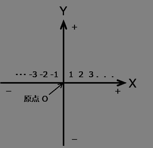 f:id:piyobu:20200528102642p:plain