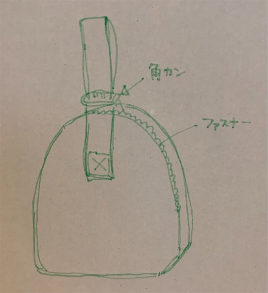 f:id:piyobu:20200530003826j:image