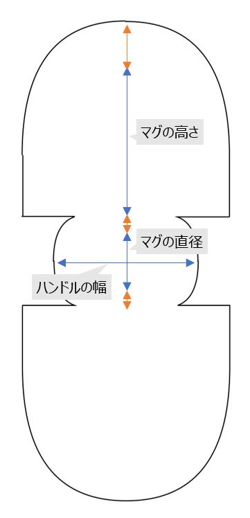 f:id:piyobu:20200530162149p:plain