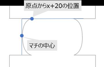 f:id:piyobu:20200530215744p:plain