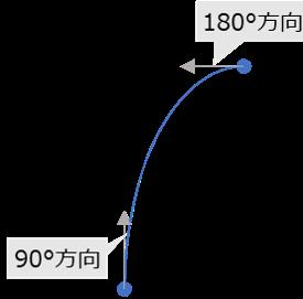 f:id:piyobu:20200530220655p:plain