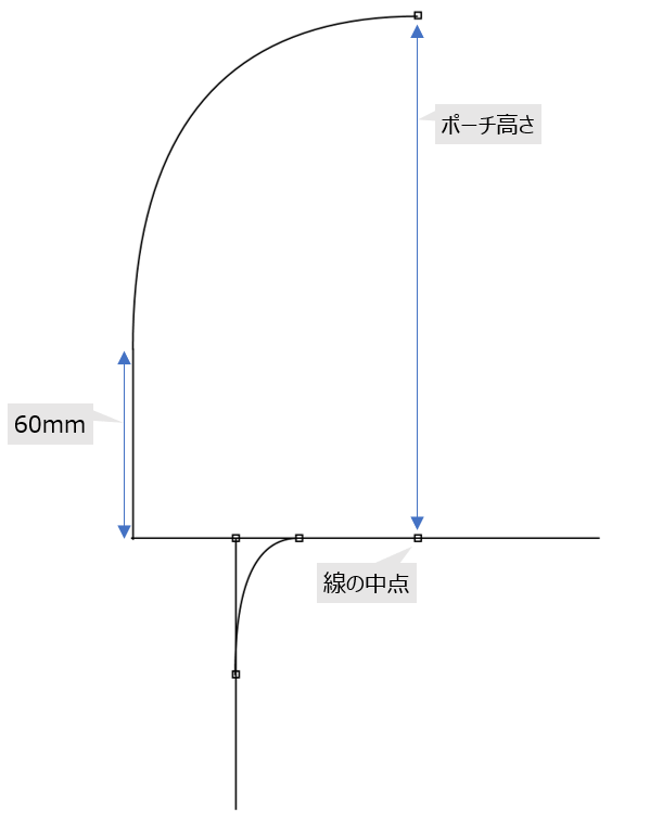 f:id:piyobu:20200530224642p:plain