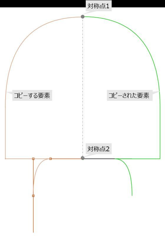 f:id:piyobu:20200530230033p:plain