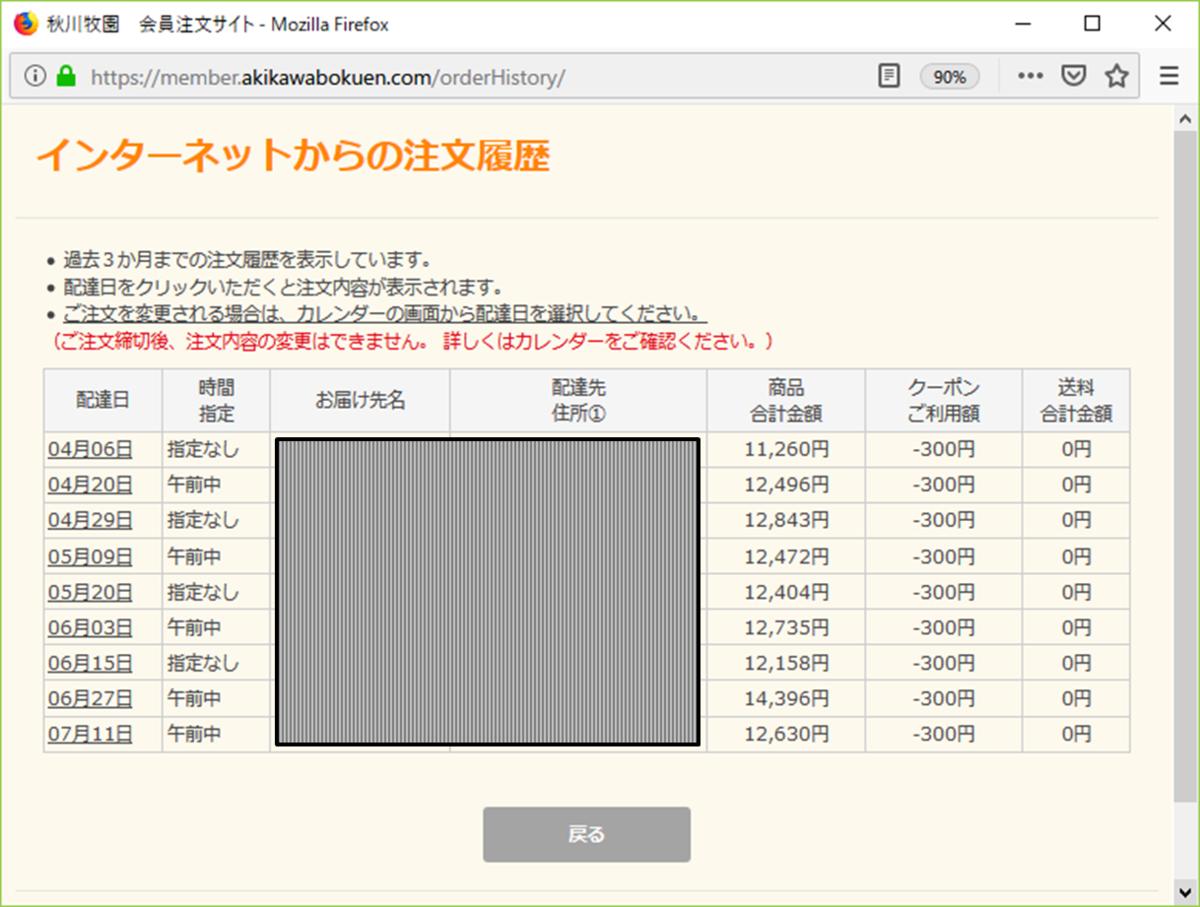 f:id:piyobu:20200703091242p:plain