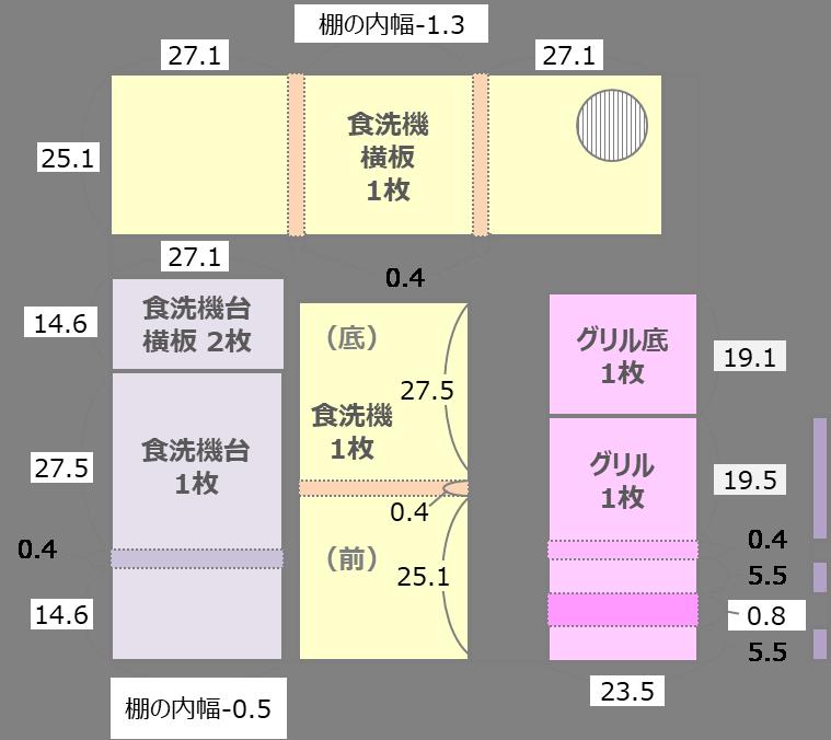 f:id:piyobu:20200707143634p:plain