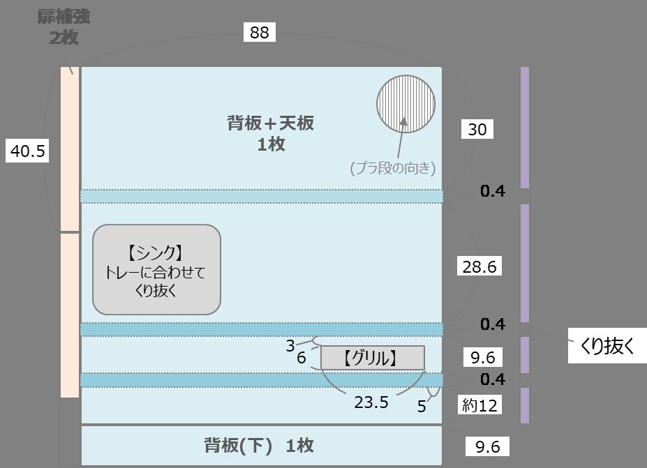 f:id:piyobu:20200707143800p:plain