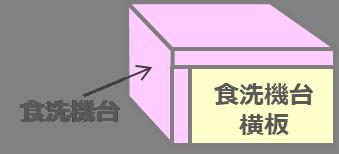 f:id:piyobu:20200707144038p:plain