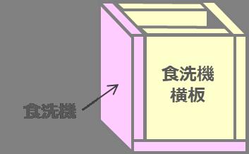 f:id:piyobu:20200707144047p:plain
