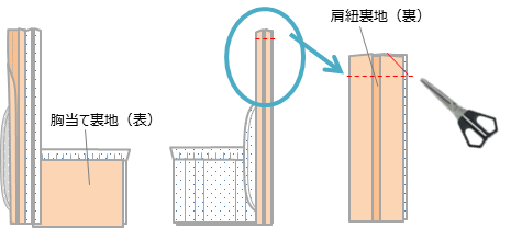 f:id:piyobu:20200825154445p:plain