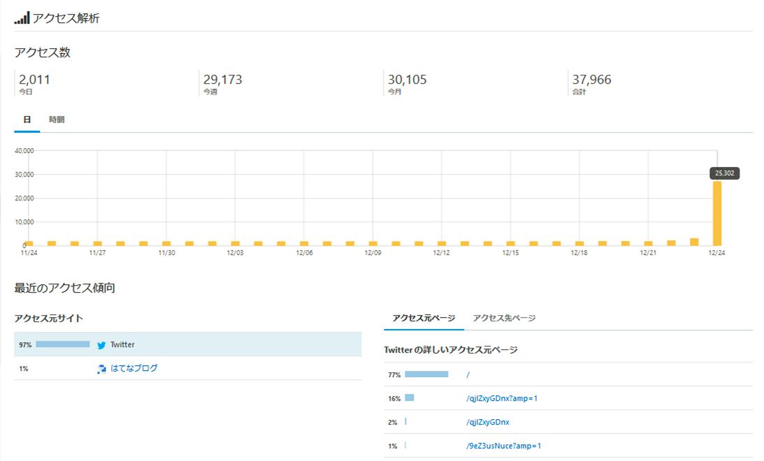 f:id:piyobu:20201225080209p:plain