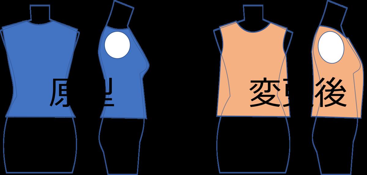 f:id:piyobu:20210807192711p:plain