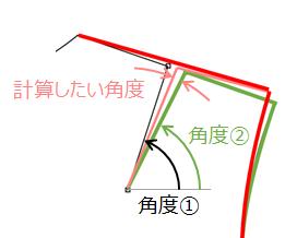f:id:piyobu:20210813141918p:plain