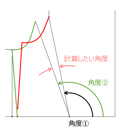 f:id:piyobu:20210815040956p:plain