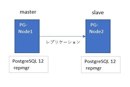 f:id:piyojir0:20200402174131j:plain