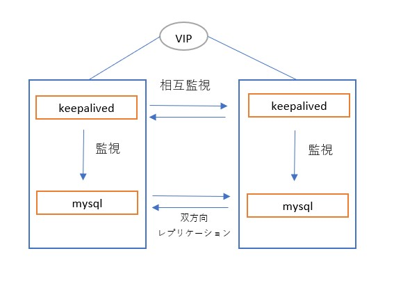 f:id:piyojir0:20200519201533j:plain