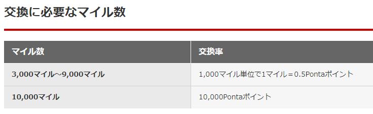 f:id:piyokango:20190215062811p:plain:w500