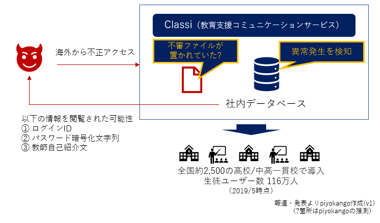 f:id:piyokango:20200415062004p:plain