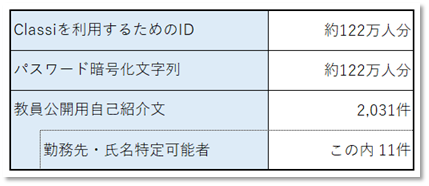 f:id:piyokango:20200415062142p:plain