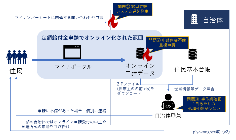 f:id:piyokango:20200521212122p:plain