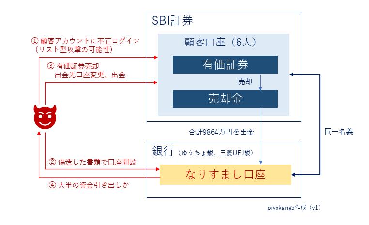 f:id:piyokango:20200917090643p:plain