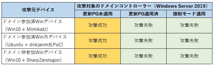 f:id:piyokango:20200927014646p:plain