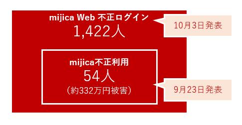 f:id:piyokango:20201005010405p:plain