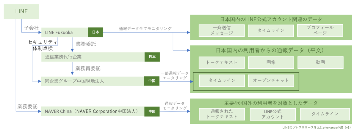 f:id:piyokango:20210319023115p:plain