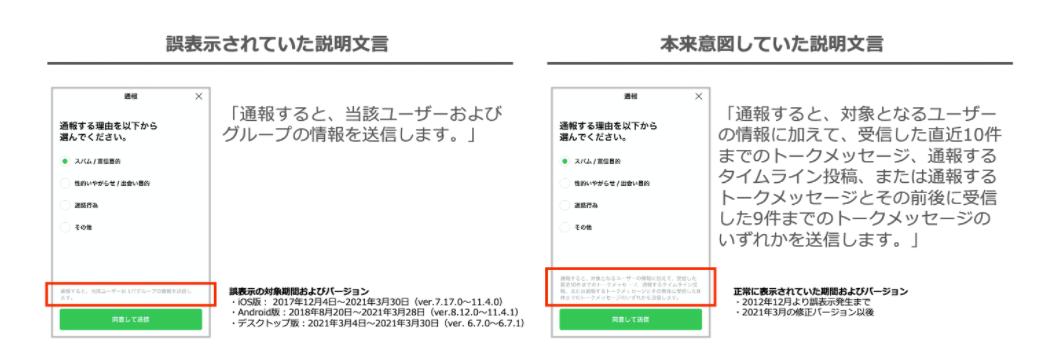 f:id:piyokango:20210507114443p:plain