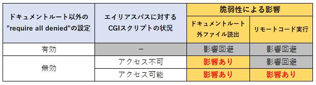 f:id:piyokango:20211010021159p:plain