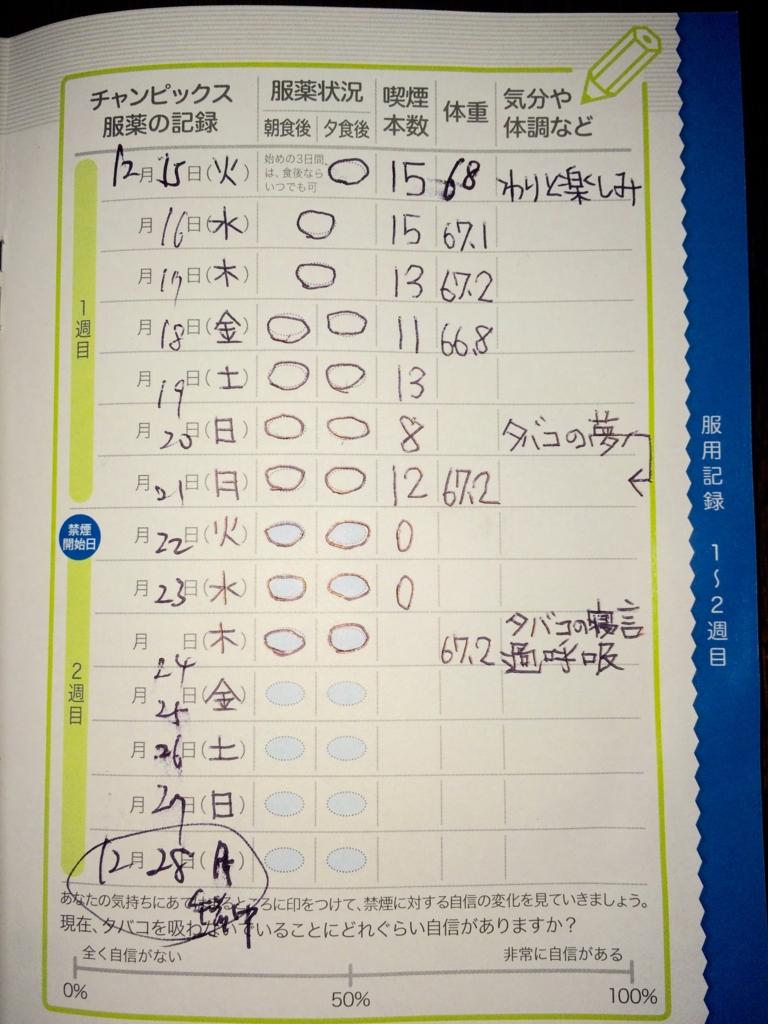 f:id:piyokomaru:20151224223117j:plain