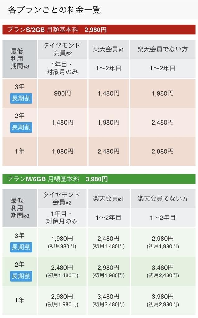f:id:piyokomaru:20190109100009j:plain