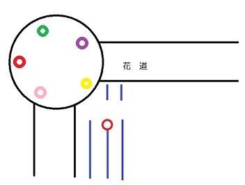 f:id:piyomaruko:20120106224215j:image